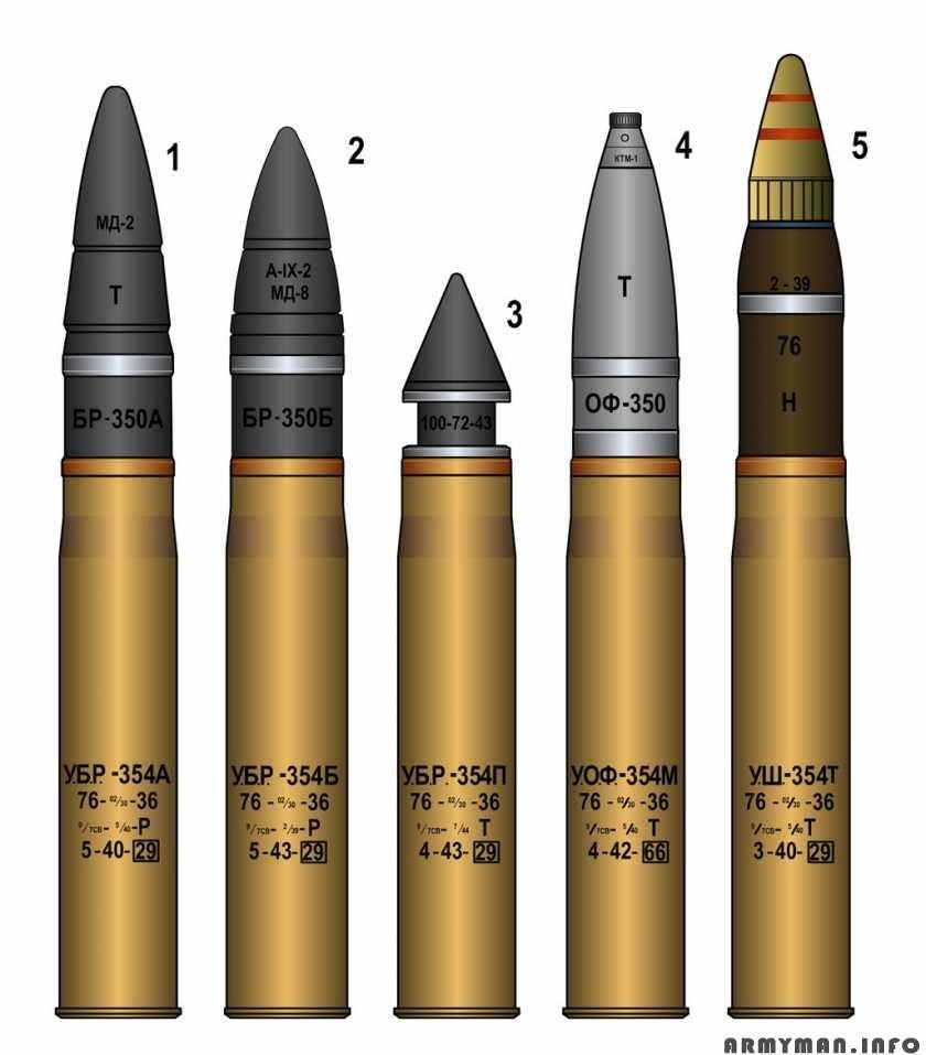 какие снаряды использовать в вар тандер